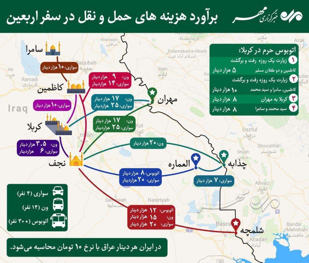 هزینه حمل و نقل در عراق در اربعین 98